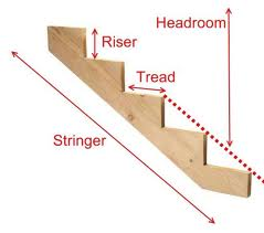 Timber stair builder