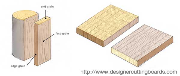 preventing rot in wooden decks